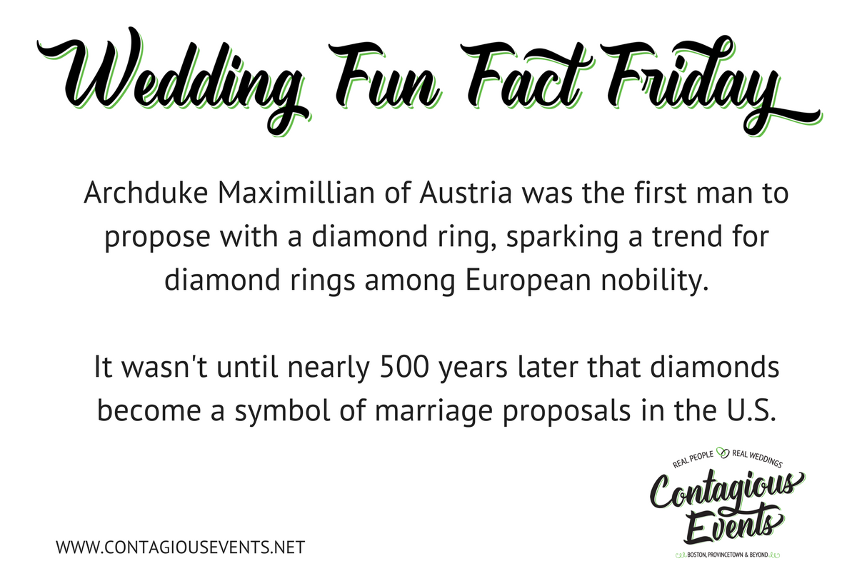 History of the Diamond Ring