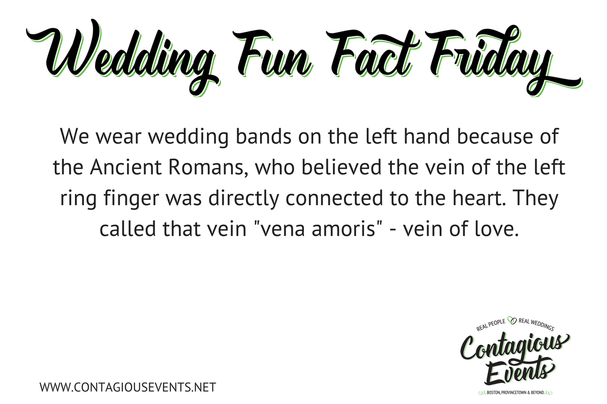 We wear wedding rings on the right hand because romans believed the vein ran directly from the finger to the heart.