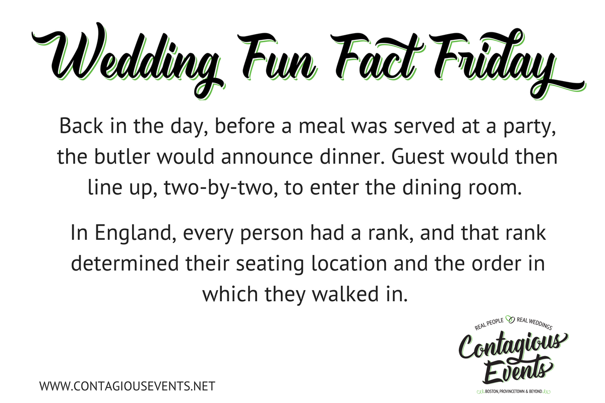 Escort cards originated from a time when guests were expected to enter the dining room in a specific order.